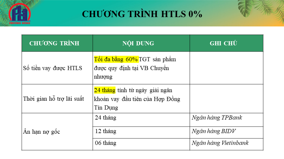 Tien do thanh toan 2