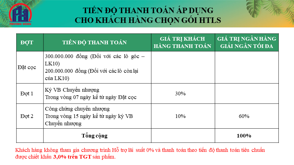 Tien do thanh toan 3